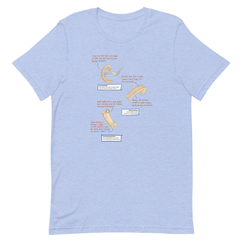 The Sporkful: Unisex Cascatelli T-shirt (Blue)