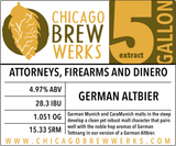 CBW Attorneys, Firearms and Dinero - 5 Gallon Extract Ingredient Kit