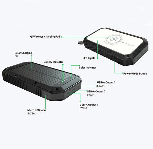 20,000 Mah Solar Charger External Powerbank with BRIGHT LIGHT
