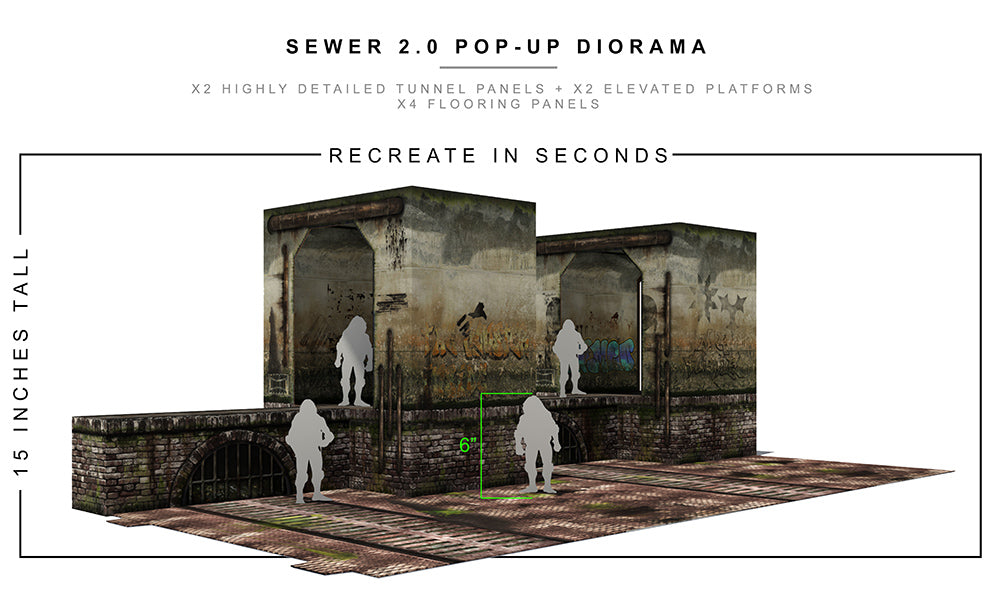 Sewer 2.0 Pop-Up Diorama