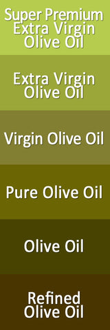 olive oil categories