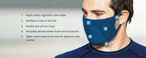 Trere - Social Face Mask (Washable/Re-usable)