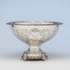 William Gale & Son Antique Coin Silver Fruit or Centerpiece Bowl, New York City, 1856