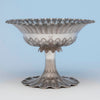 George Sharp for Bailey & Co Antique Sterling Silver Centerpiece Bowl, Philadelphia, PA, c. 1865