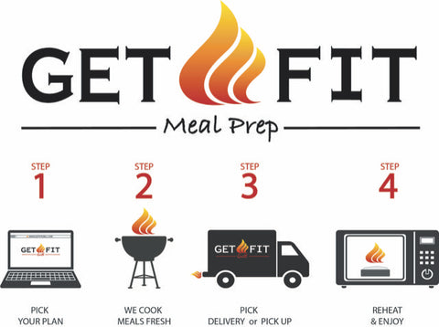 Get Fit Meal Prep – Get Fit Grill