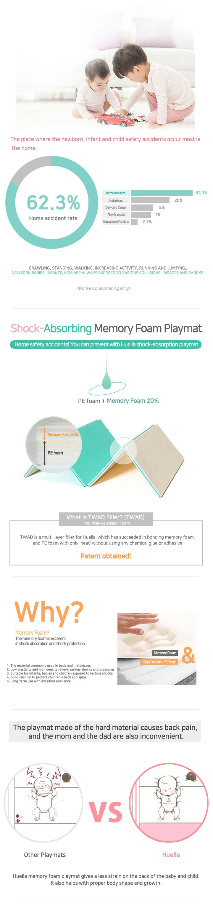 Huella - Patented Memory Foam Playmat Rolling Mattress