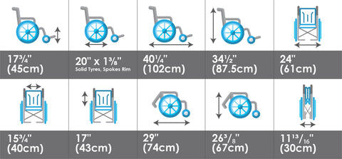Specification icons