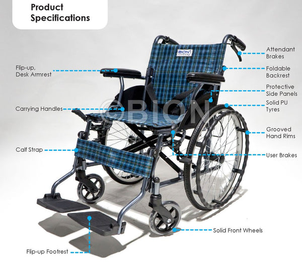 Wheelchair with Parts Labelled