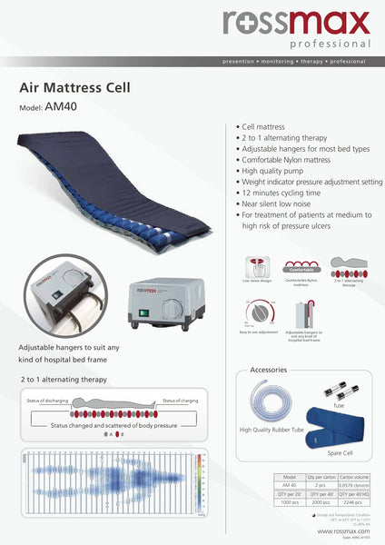 Rossmax Pressure Relief Mattress AM40