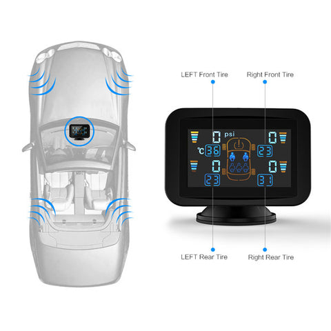 Tire Pressure Monitoring System for Cars