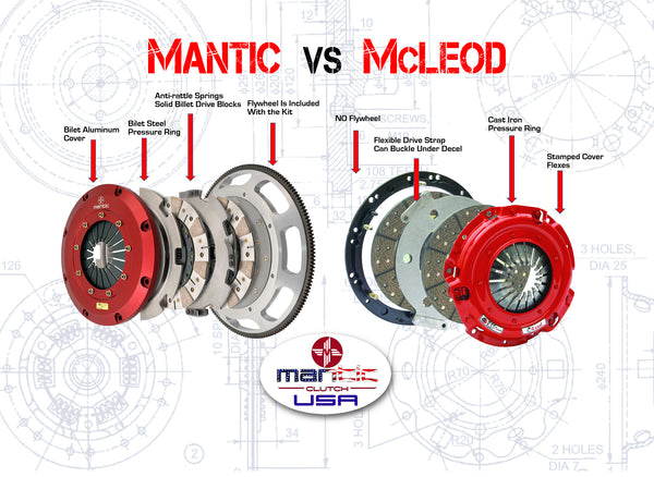 Mantic 9000 Twin Disc Clutch vs McLeod RXT RST – Mantic