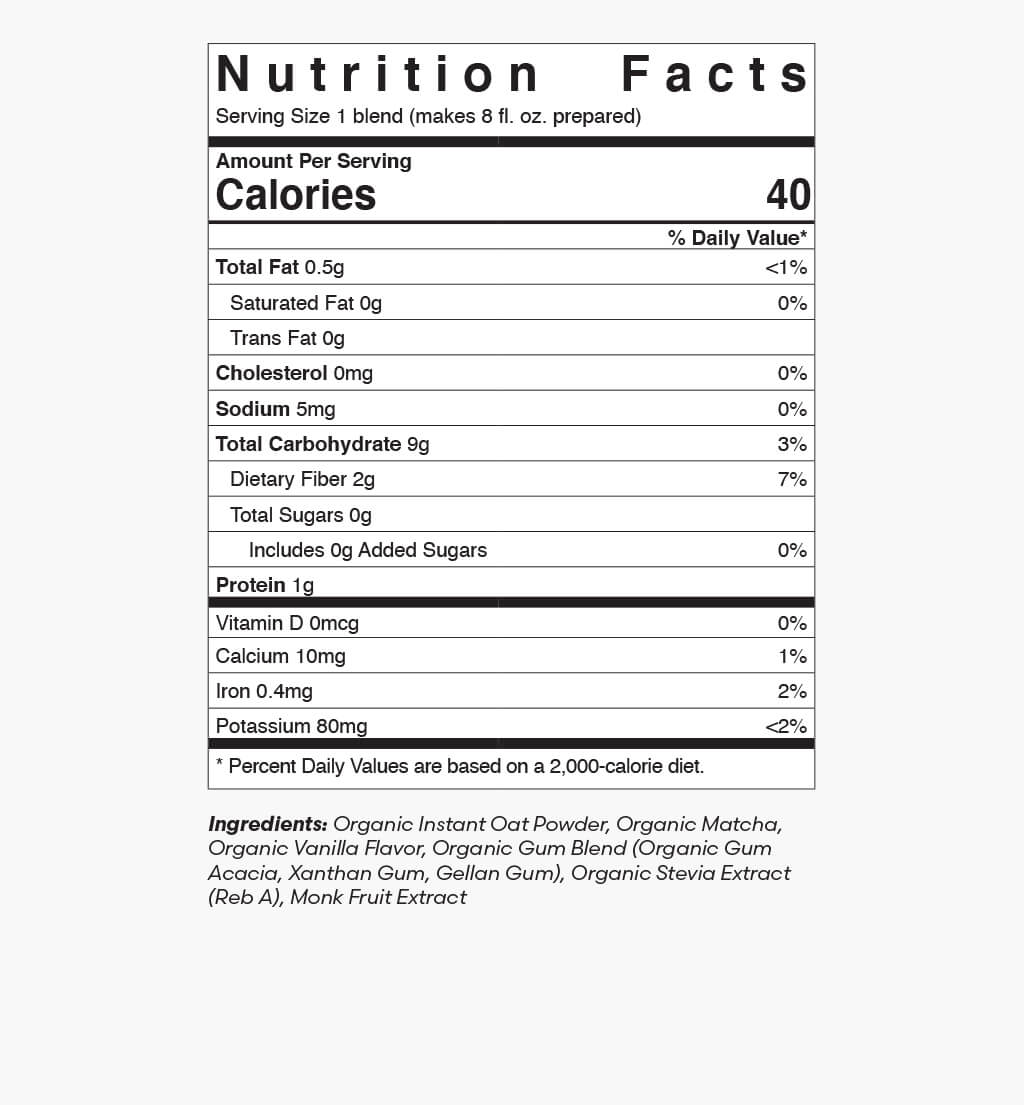 Nutrition Facts: Matcha Latte