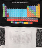 Full panel swatch Periodic Table of the Elements panel (regular coloured table on black above, white/black table below with tossed white science emblems on black in two thick panels on either side of white table)