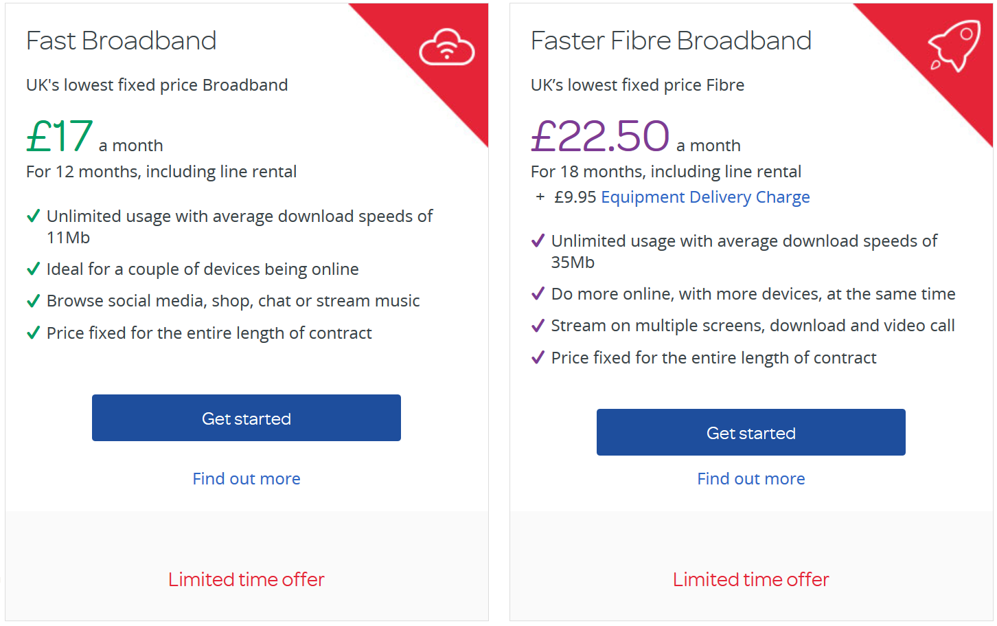 Talk Talk Broadband Deals