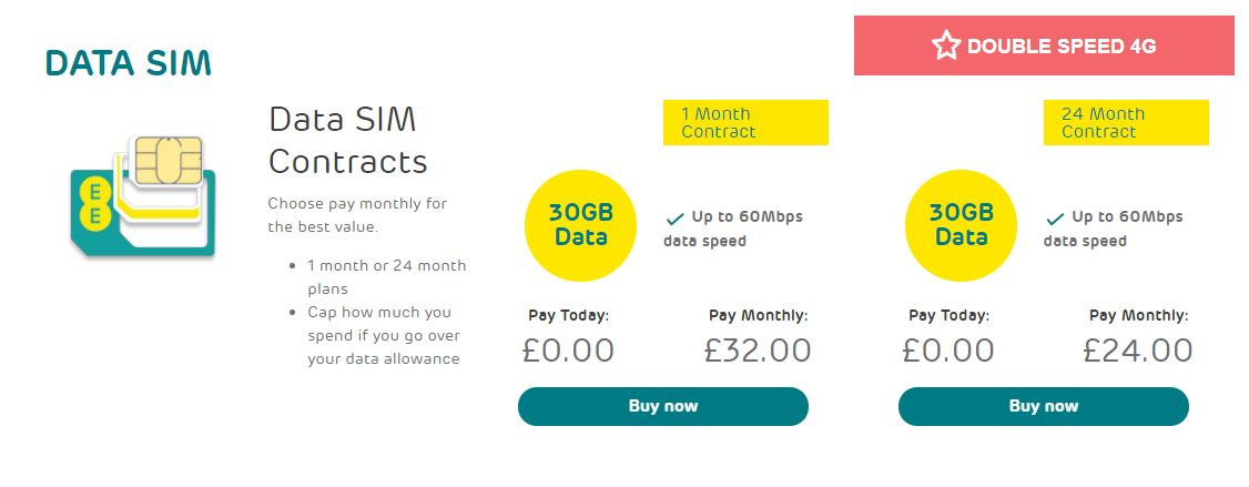 ee sim only 30 gb
