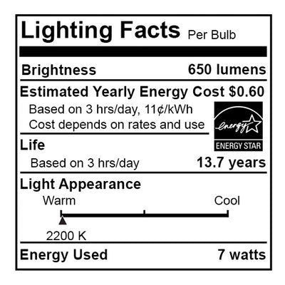 Edison LED Lighting Facts