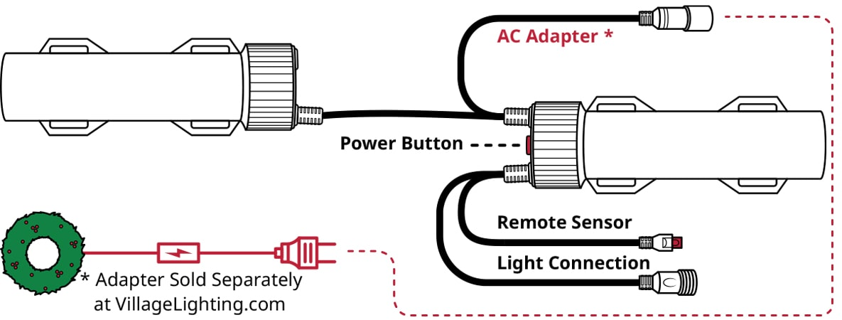 Graphic On How To Connect Your AC Adapter To Your Battery Pack