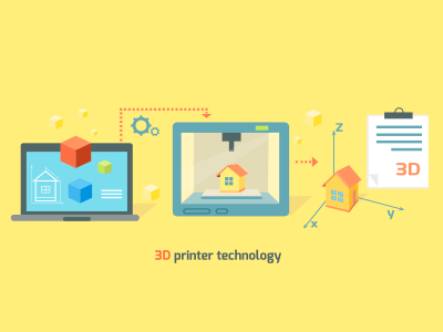 3D Printers for Art Education   3D Printing for Artists – 3D