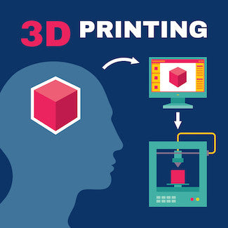 3D Printing Importance to Inventors DIY
