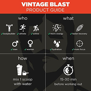 VINTAGE BLAST - 1st Two Stage Pre Workout - Non Habit Forming, Sustained Energy & Nitric Oxide Booster - All Natural Flavors - Blueberry Lemonade - 305 Grams Powder