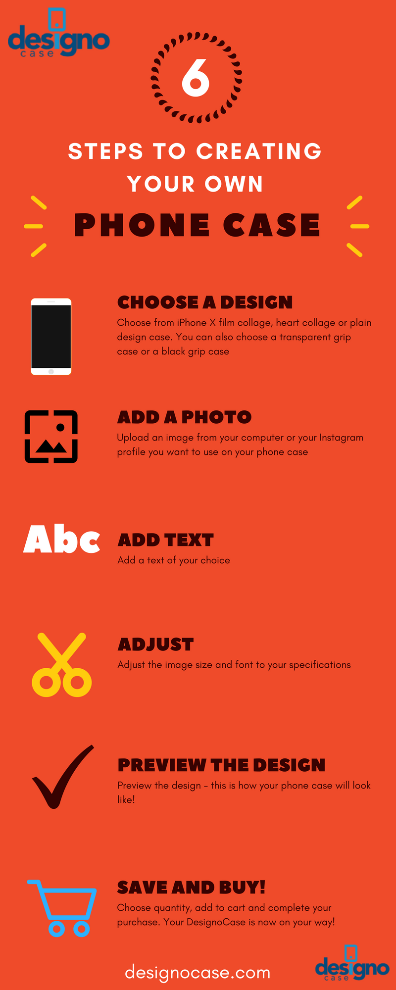 Create your own phone case infographic