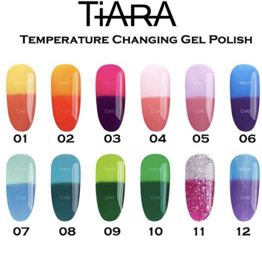 TiARA DIY Gel Polish Kit - TEMP CHANGE