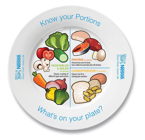 healthy-plate-portions