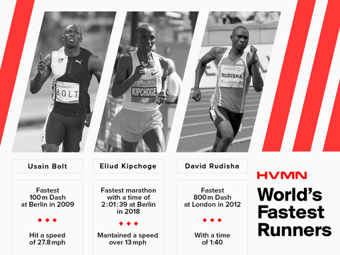 worlds-fastest-runners