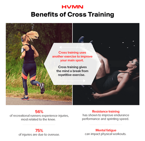 benefits-of-cross-training