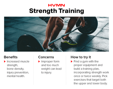 strength-training