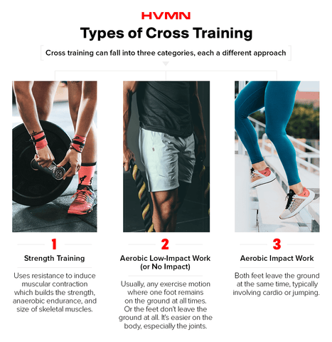 types-of-cross-training