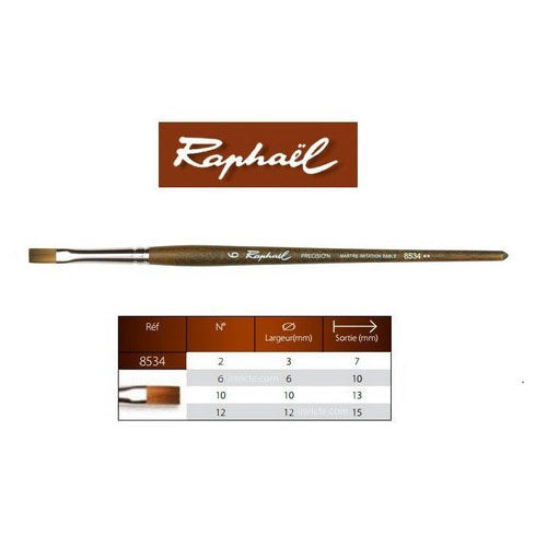 Raphael Brush No. 6 8534 Flat Brush Synthetic Sable For Watercolor Precision