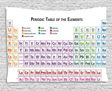 Periodic Chemistry Table Tapestry