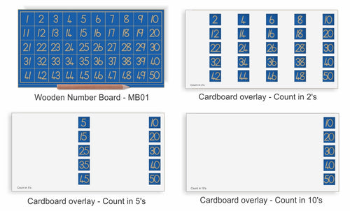 Number Board - Numbers 1 to 50 - count in multiples
