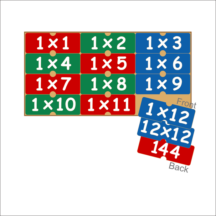 Wooden Multiplication flash cards in a Box - 144 pieces