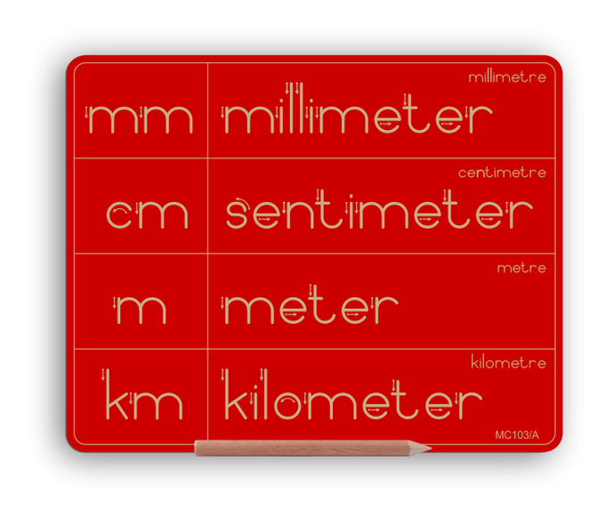 NEW PRODUCT - Metric System Symbols mm cm m km & words - Std Print