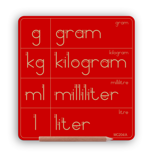 NEW PRODUCT - Metric System Symbols g kg ml l - Alt Print