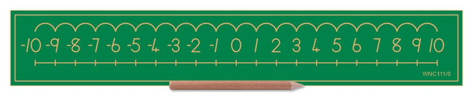 Number Line -10 to 0 to +10 - Standard Print
