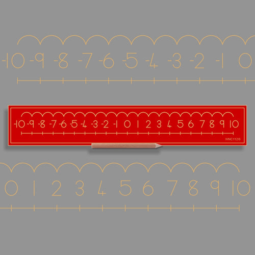 Number Line -10 to 0 to +10 - Alternative Print