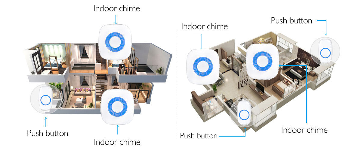 Wireless Doorbell CW+ Series