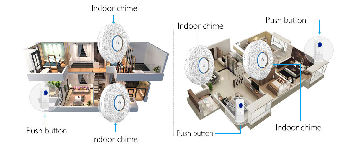 Wireless Doorbell D2 Series