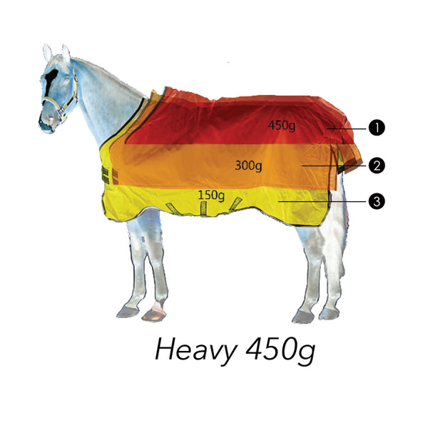 Rambo® Stable Plus with Vari-Layer (450g) - Horse & Hound Tack Shop & Pet Supply