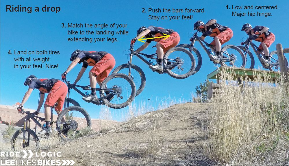 Using RipRow™ for MTB skills instruction
