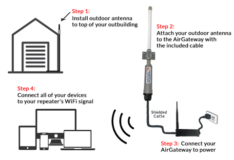 JEFA Tech WiFi Repeater XR PLUS