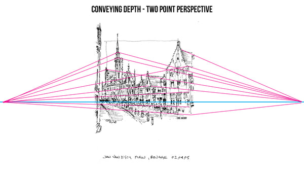 sketch illustrating two point perspective