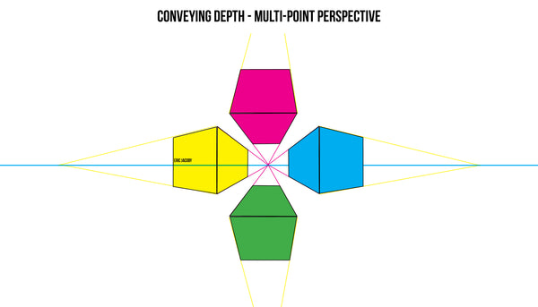 multi-point perspective