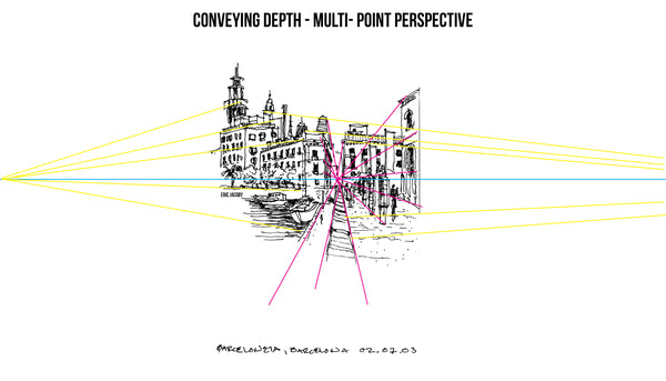 sketch example of multi-point perspective