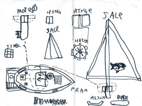 Image of the boat sketch drawn by my son.  The detailed sketch includes options for a sail and an outboard motor