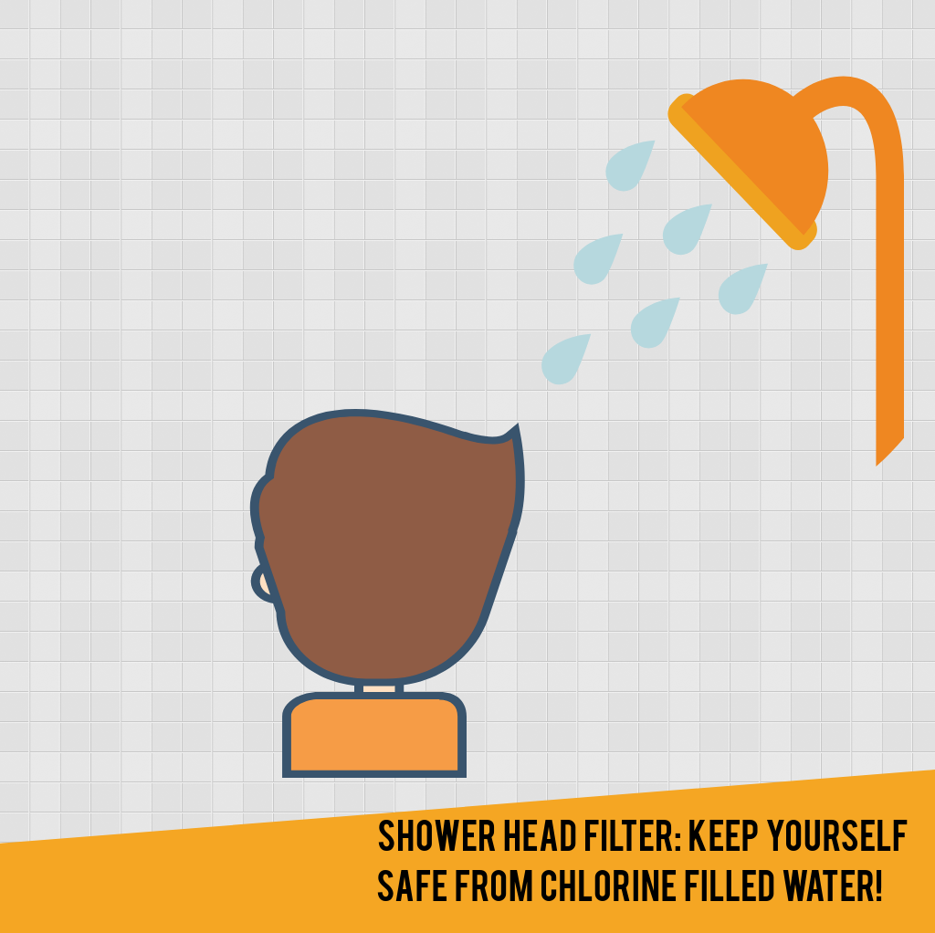 Shower Head Filter: Keep yourself Safe from Chlorine Filled Water!