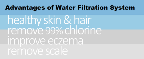 Advantages of Water Filtration System
